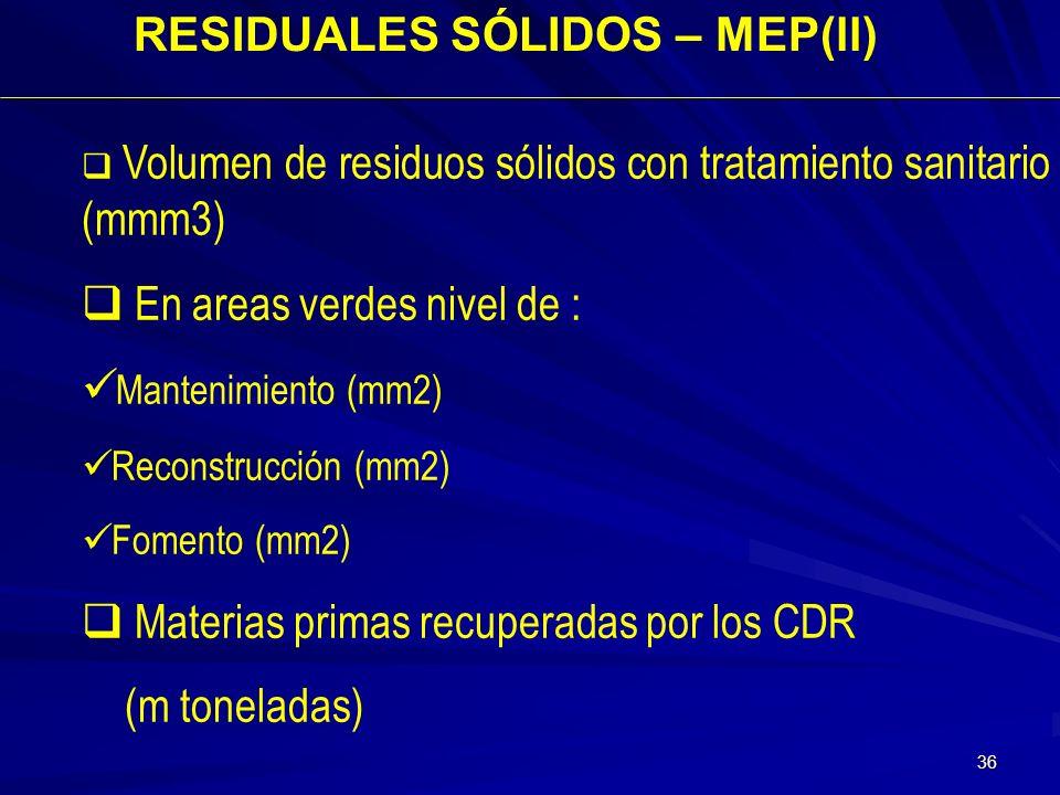 En areas verdes nivel de : Mantenimiento (mm2)