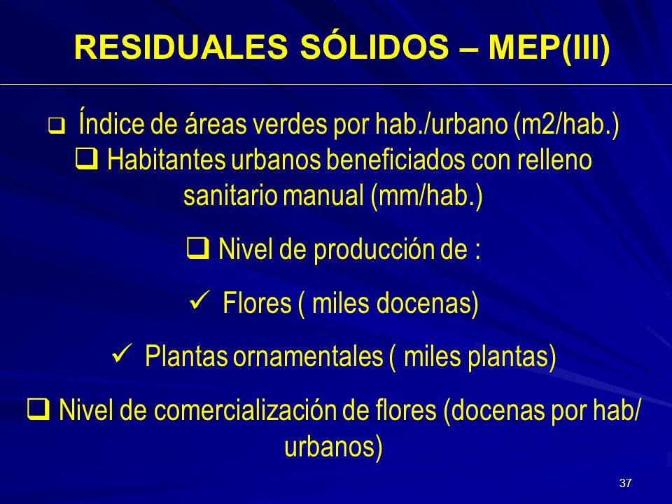 Habitantes urbanos beneficiados con relleno sanitario manual (mm/hab.)