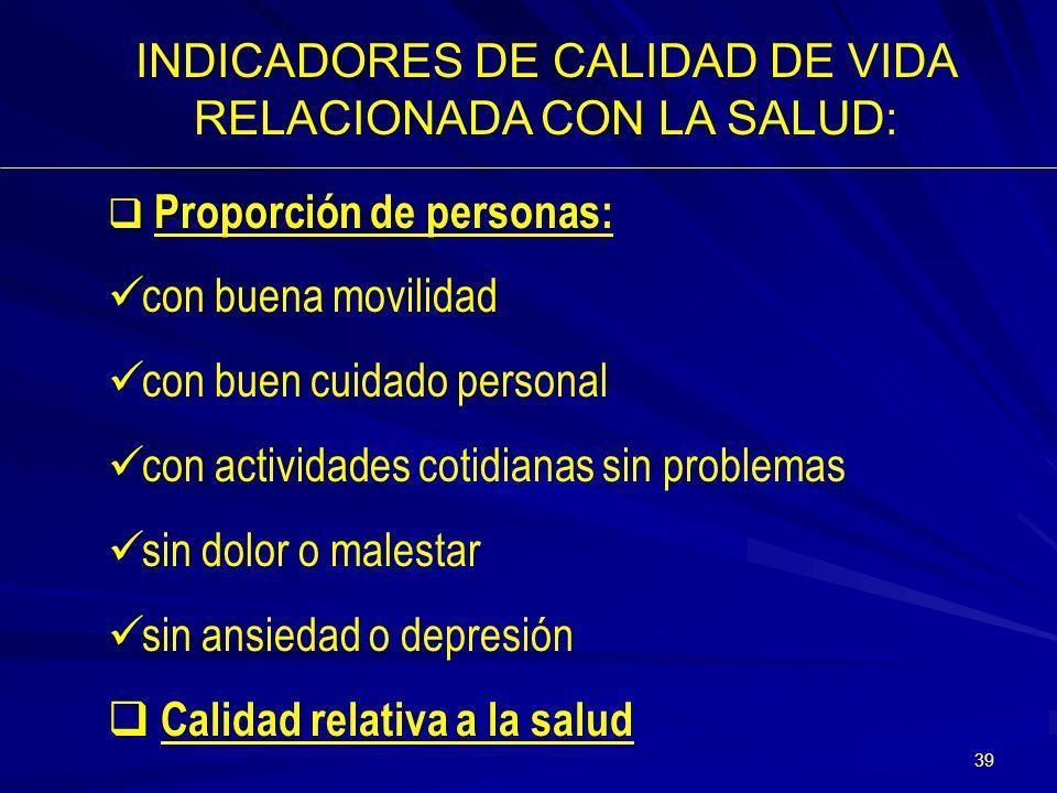 INDICADORES DE CALIDAD DE VIDA RELACIONADA CON LA SALUD: