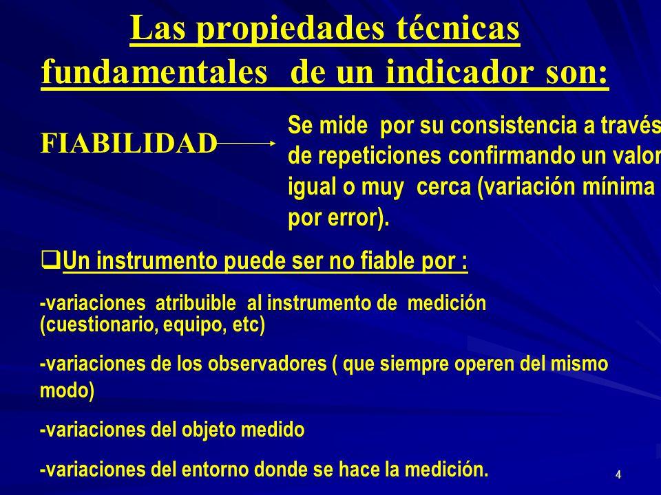 Las propiedades técnicas fundamentales de un indicador son: