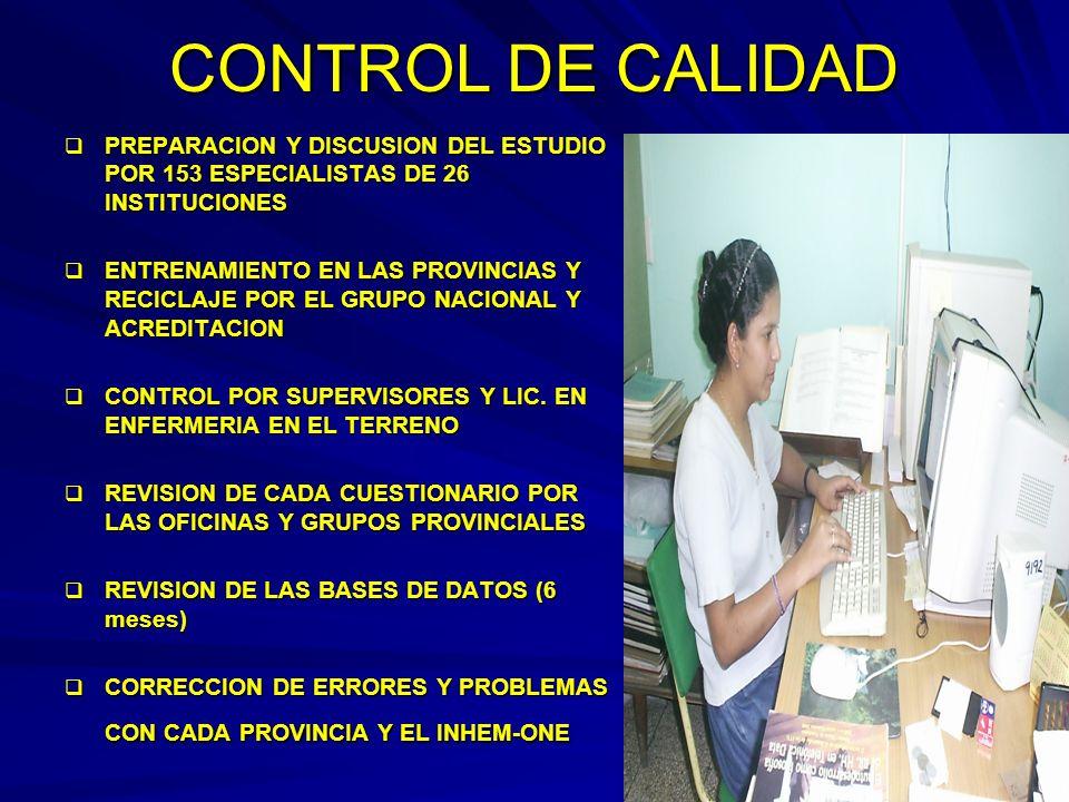 CONTROL DE CALIDAD PREPARACION Y DISCUSION DEL ESTUDIO POR 153 ESPECIALISTAS DE 26 INSTITUCIONES.