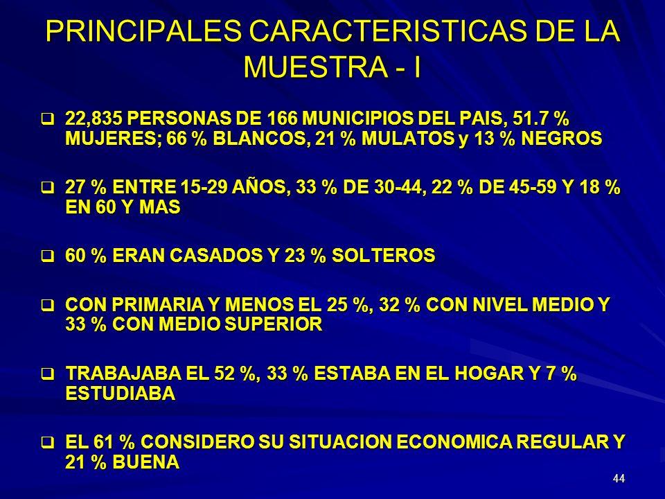 PRINCIPALES CARACTERISTICAS DE LA MUESTRA - I