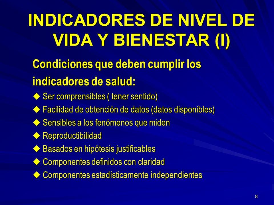 INDICADORES DE NIVEL DE VIDA Y BIENESTAR (I)
