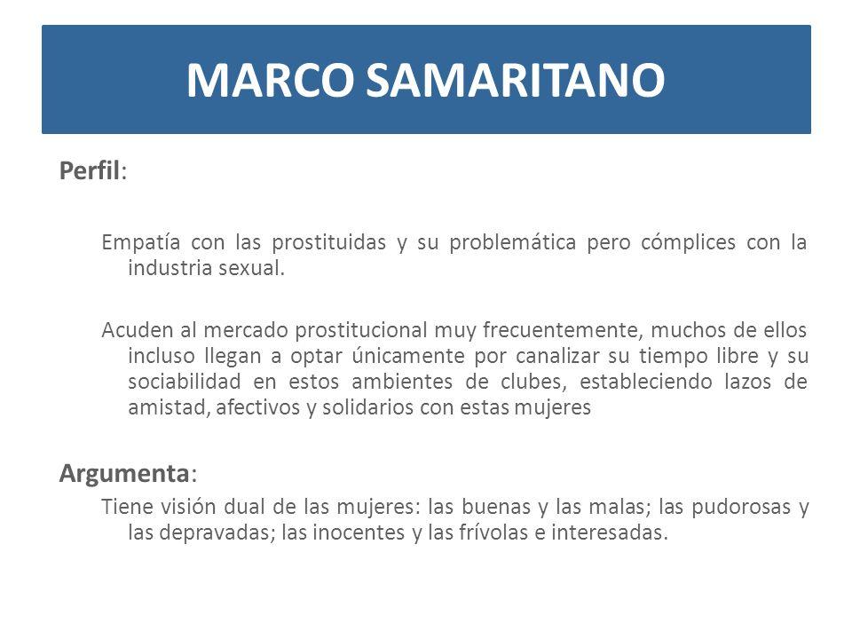 Marco samaritano Perfil: Argumenta: