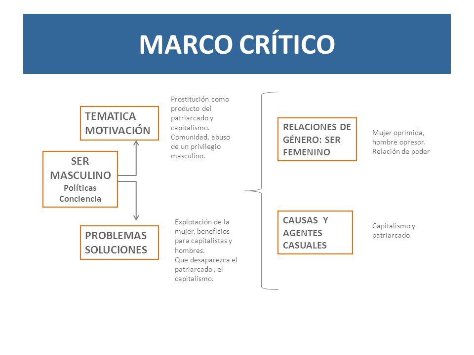 Marco crítico TEMATICA MOTIVACIÓN SER MASCULINO PROBLEMAS SOLUCIONES