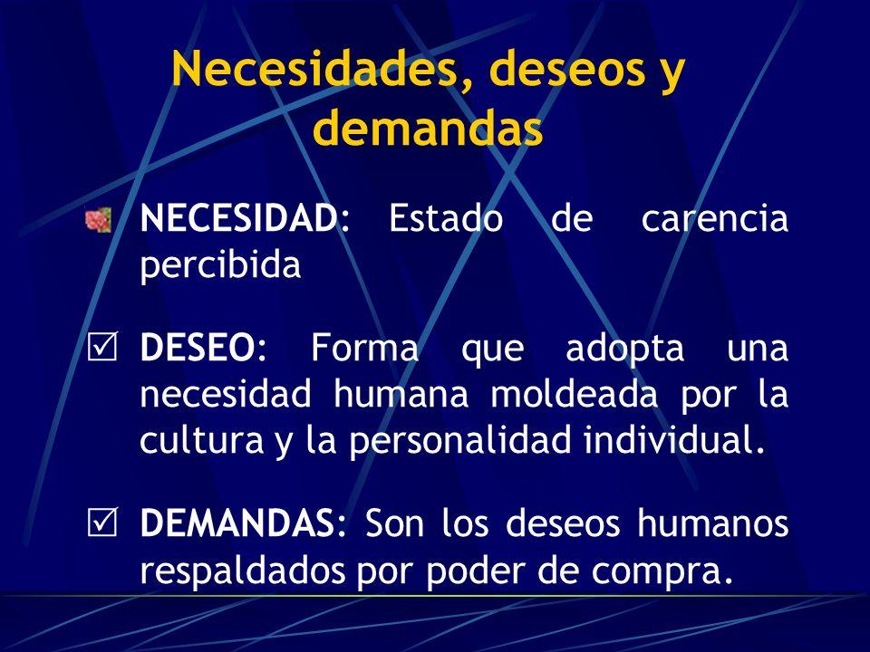 Necesidades, deseos y demandas