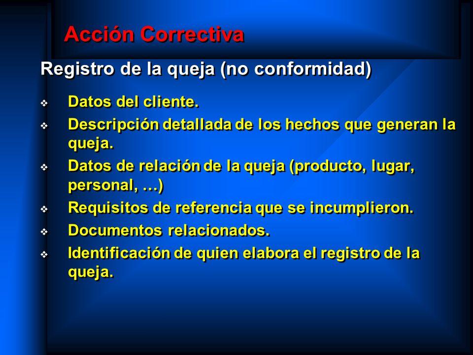 Acción Correctiva Registro de la queja (no conformidad)