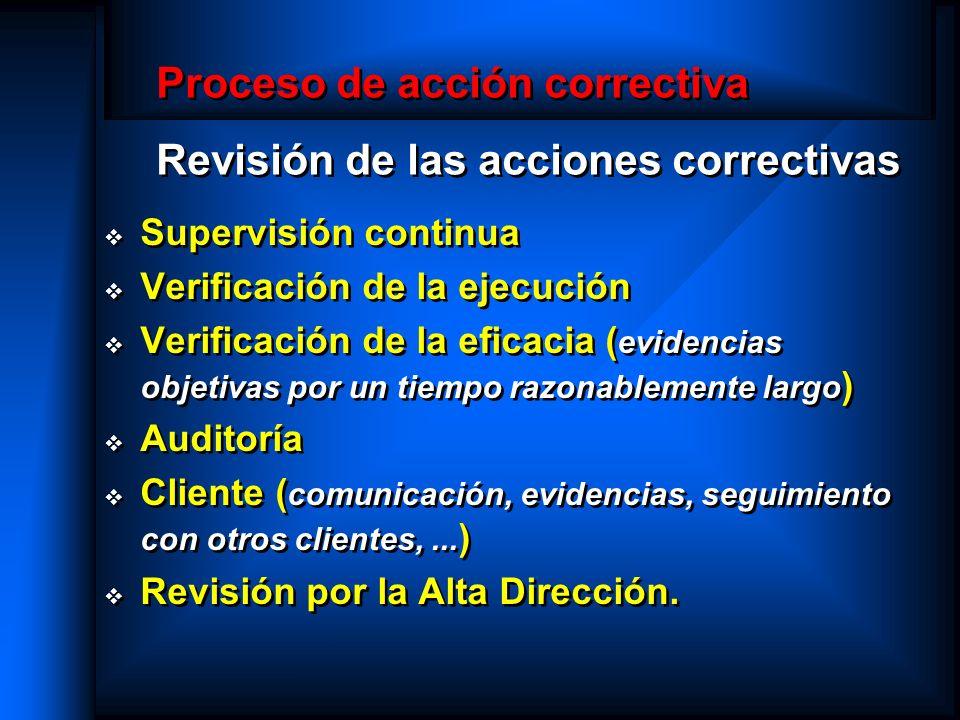 Proceso de acción correctiva Revisión de las acciones correctivas