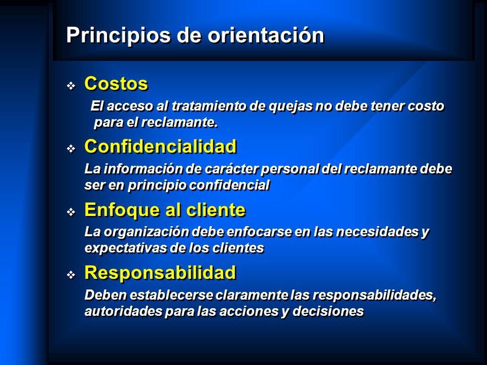Principios de orientación