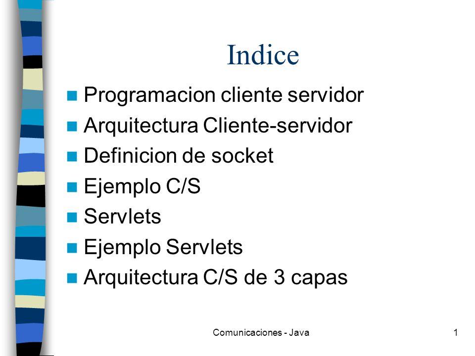 Indice Programacion cliente servidor Arquitectura Cliente-servidor