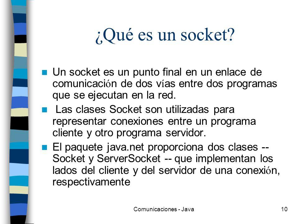 ¿Qué es un socket Un socket es un punto final en un enlace de comunicación de dos vías entre dos programas que se ejecutan en la red.