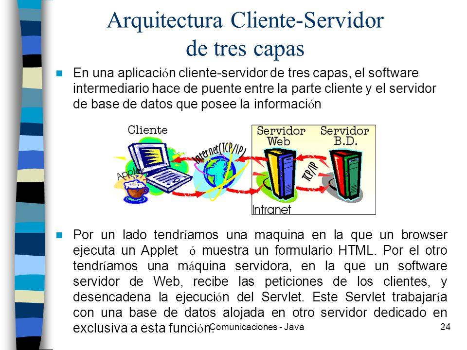 Arquitectura Cliente-Servidor de tres capas