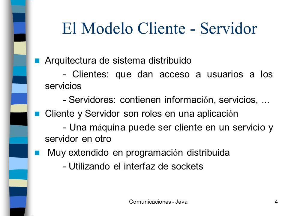El Modelo Cliente - Servidor