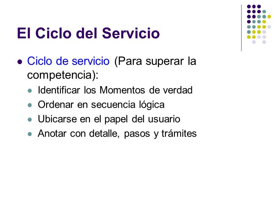 El Ciclo del Servicio Ciclo de servicio (Para superar la competencia):