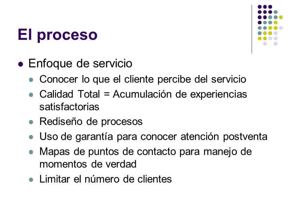 El proceso Enfoque de servicio