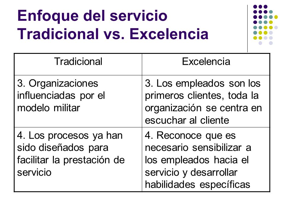 Enfoque del servicio Tradicional vs. Excelencia