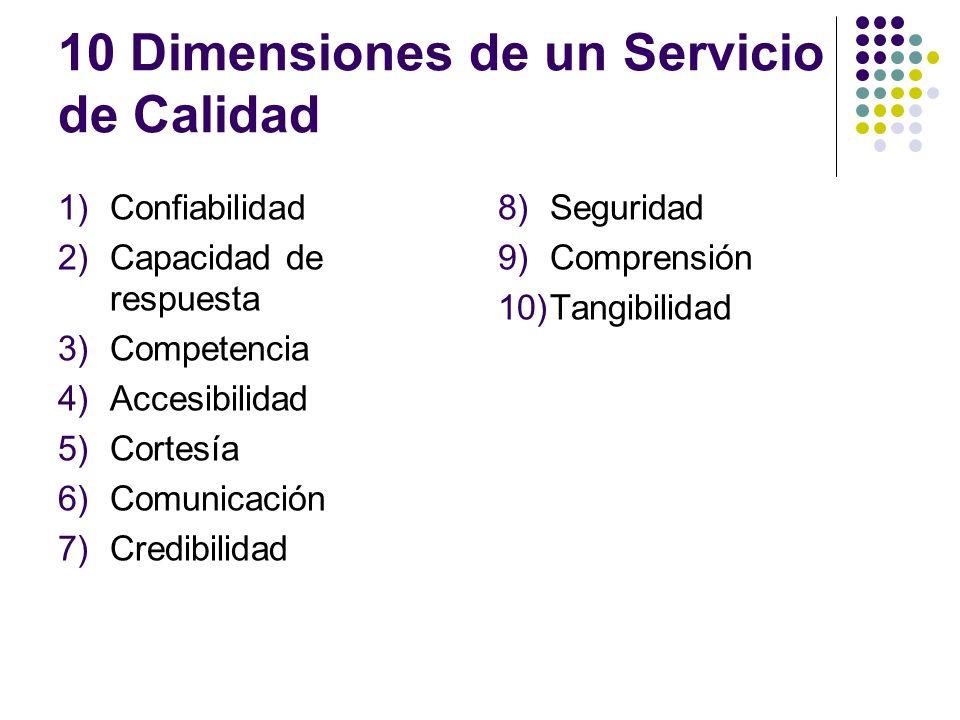 10 Dimensiones de un Servicio de Calidad