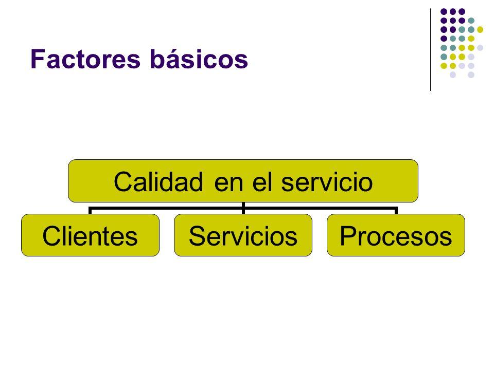 Factores básicos
