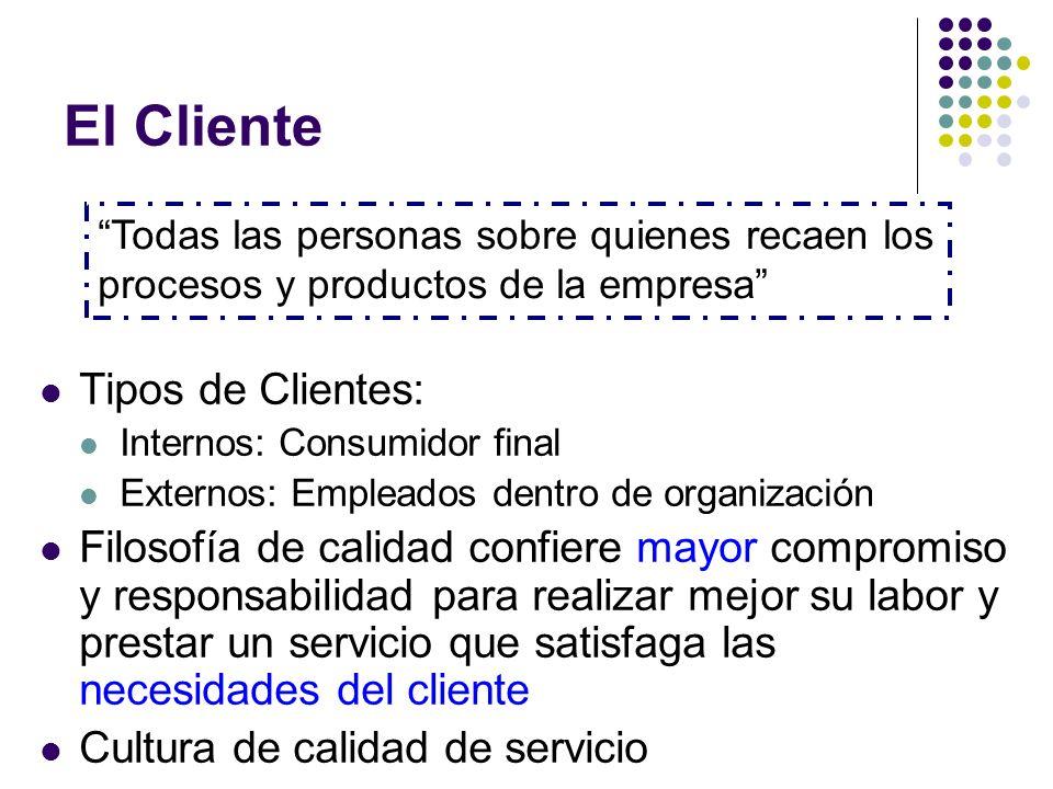 El Cliente Tipos de Clientes:
