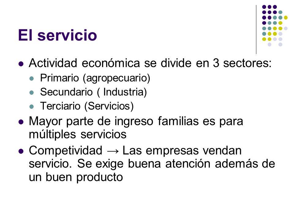 El servicio Actividad económica se divide en 3 sectores: