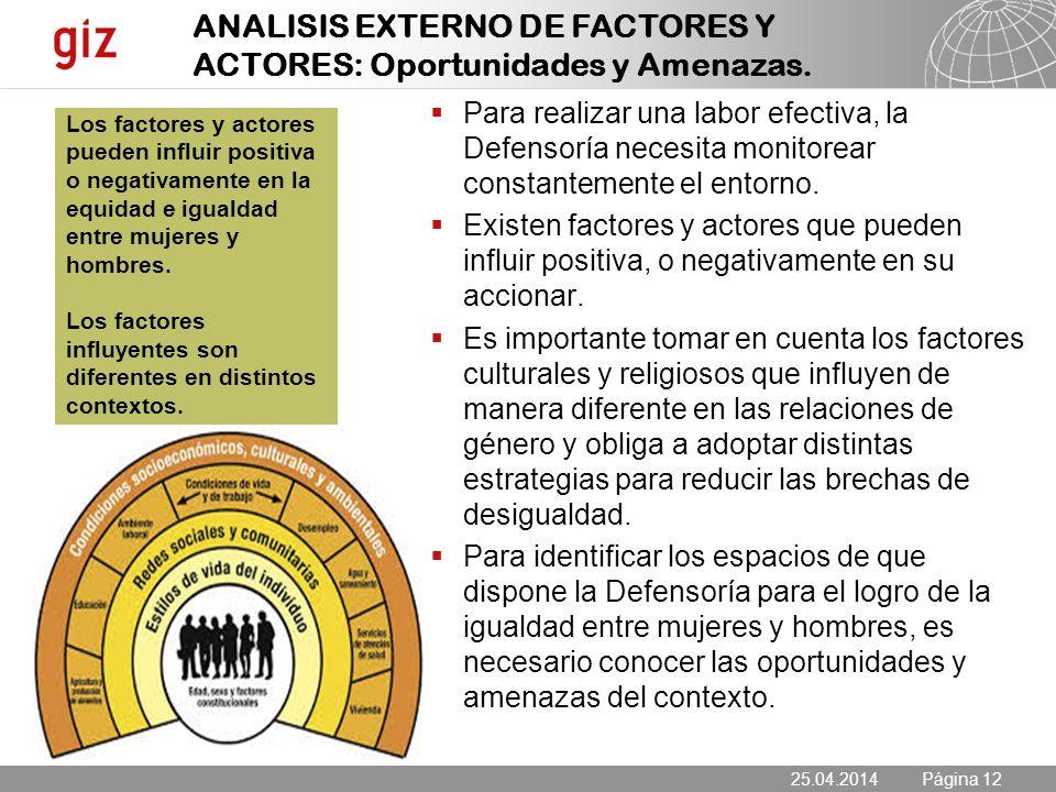ANALISIS EXTERNO DE FACTORES Y ACTORES: Oportunidades y Amenazas.