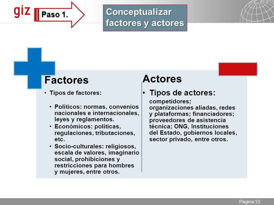 Actores Factores Conceptualizar factores y actores