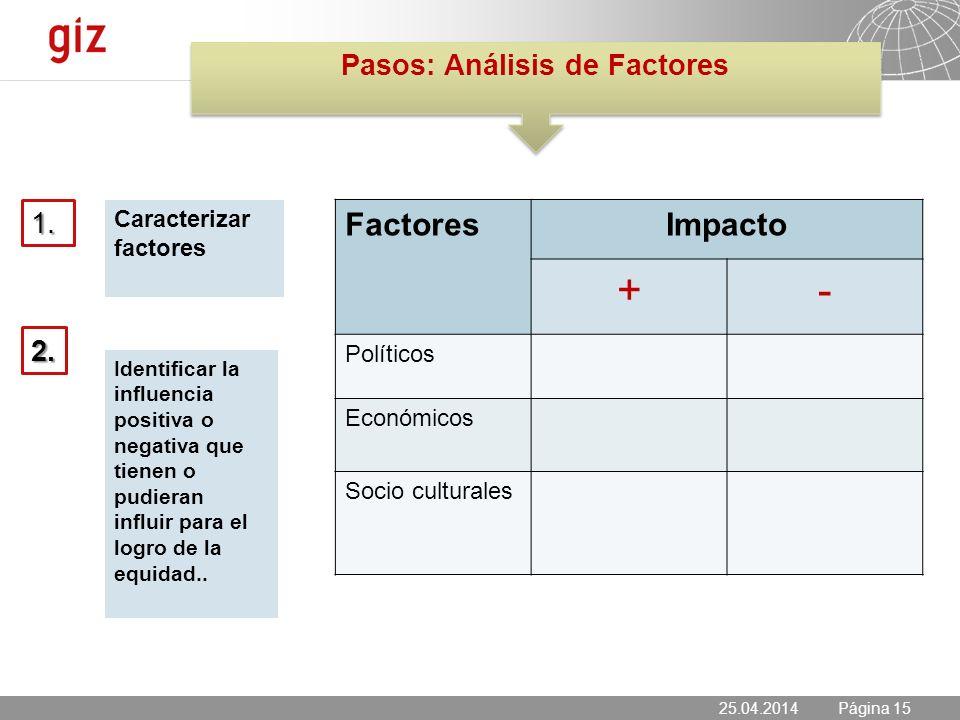 Pasos: Análisis de Factores