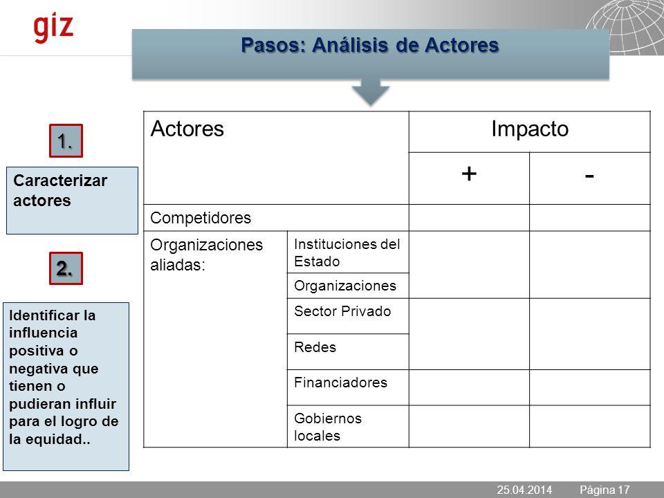 Pasos: Análisis de Actores