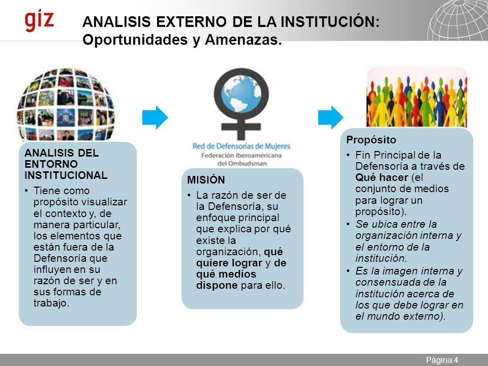 ANALISIS EXTERNO DE LA INSTITUCIÓN: Oportunidades y Amenazas.