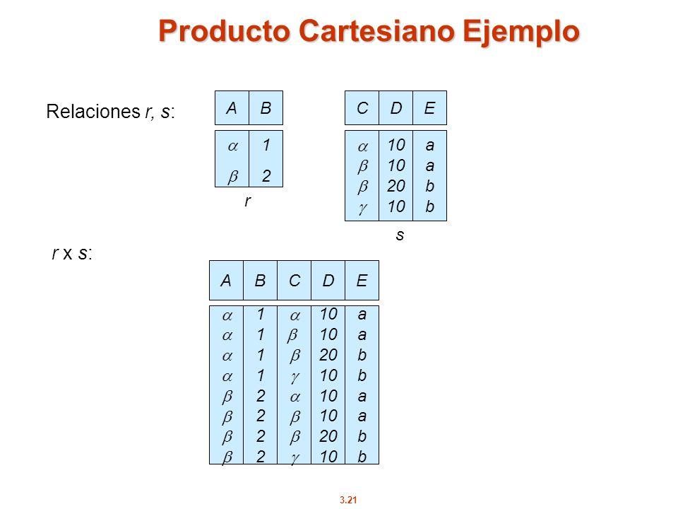 Producto Cartesiano Ejemplo