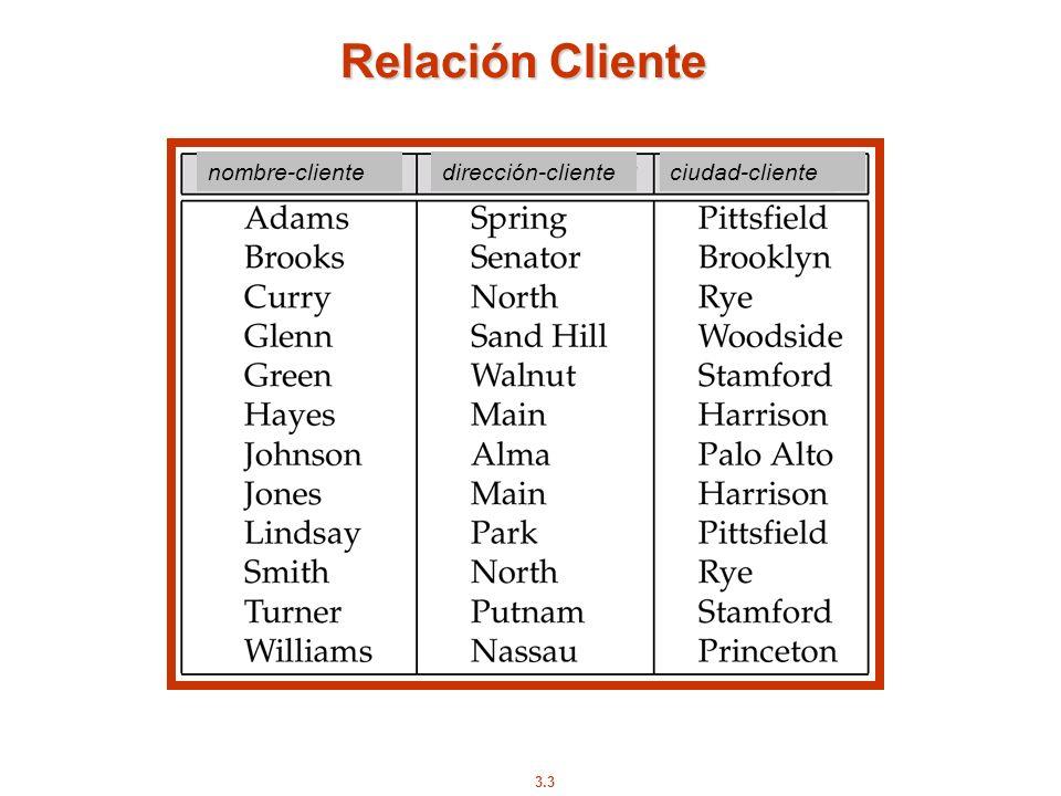 Relación Cliente nombre-cliente dirección-cliente ciudad-cliente