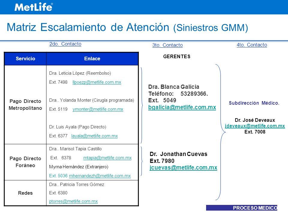 Matriz Escalamiento de Atención (Siniestros GMM)