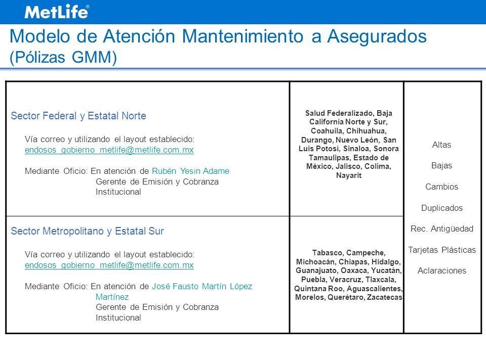 Modelo de Atención Mantenimiento a Asegurados (Pólizas GMM)