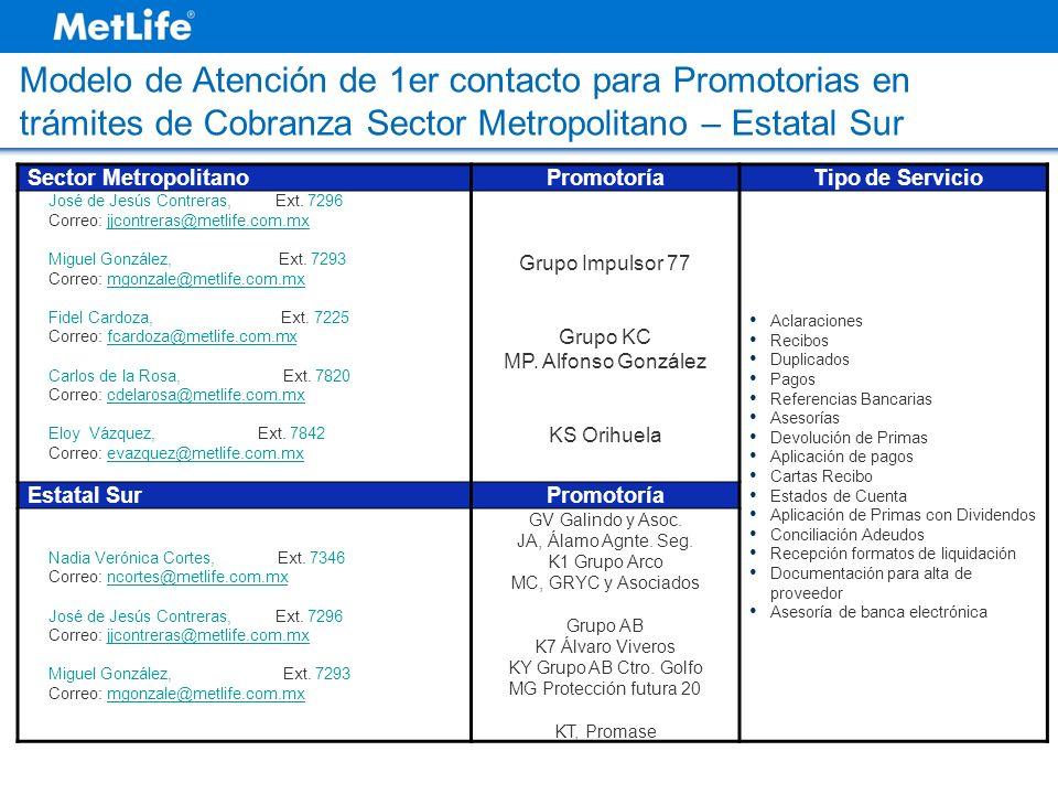 Modelo de Atención de 1er contacto para Promotorias en trámites de Cobranza Sector Metropolitano – Estatal Sur