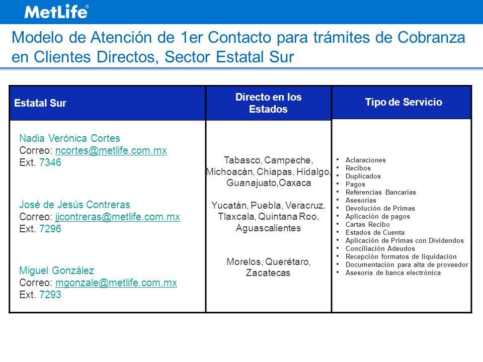 Modelo de Atención de 1er Contacto para trámites de Cobranza en Clientes Directos, Sector Estatal Sur