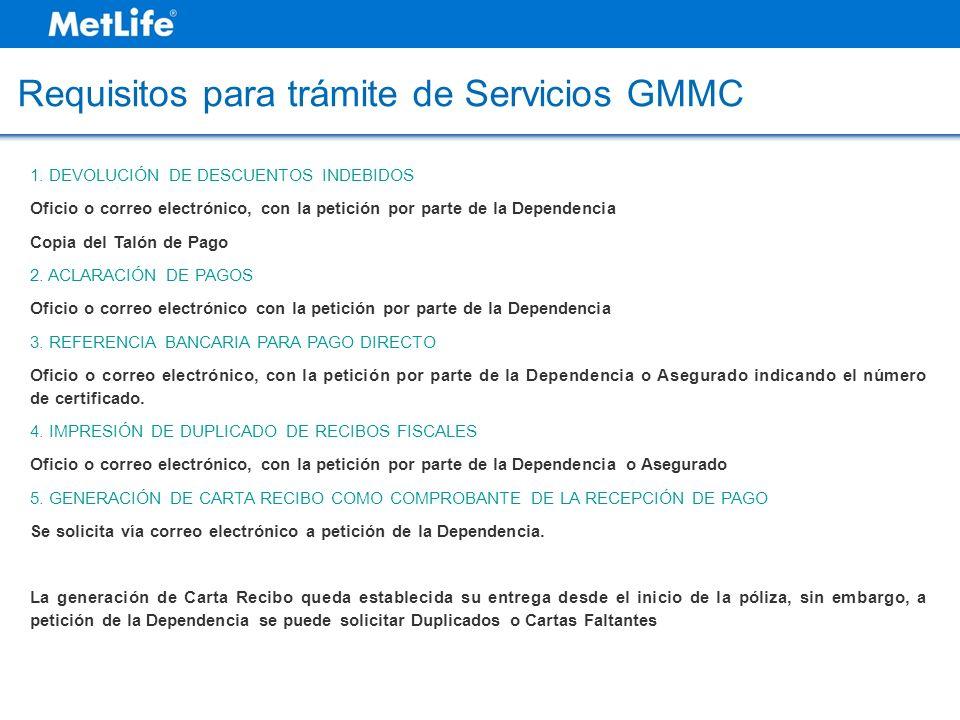 Requisitos para trámite de Servicios GMMC