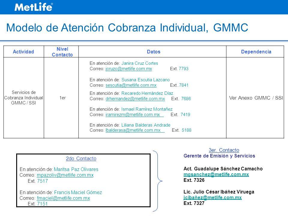 Servicios de Cobranza Individual GMMC / SSI