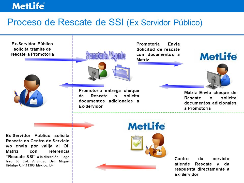 Ex-Servidor Público solicita trámite de rescate a Promotoria