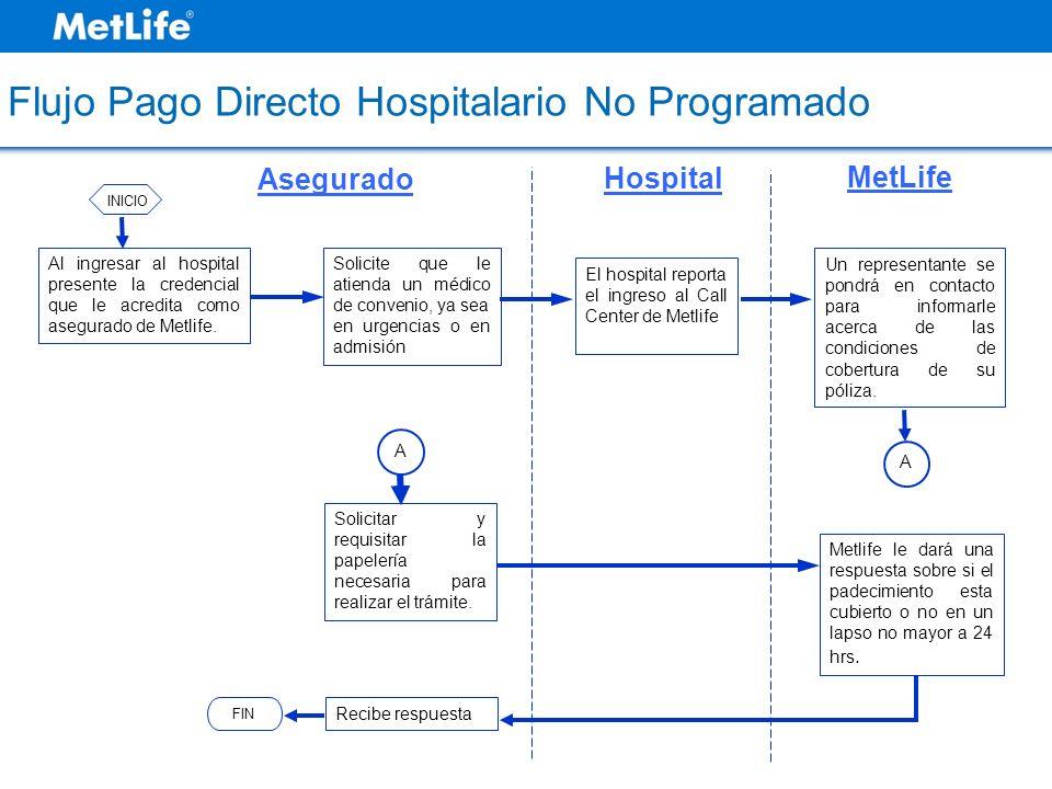 Flujo Pago Directo Hospitalario No Programado