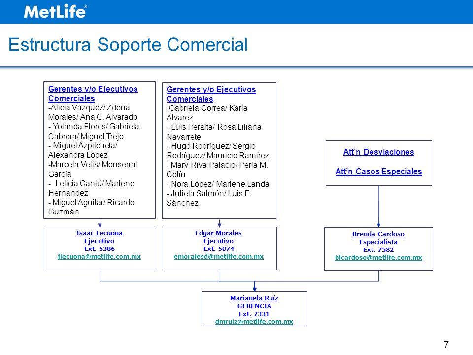 Estructura Soporte Comercial