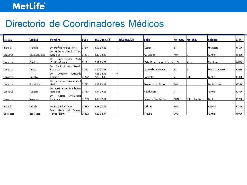 Directorio de Coordinadores Médicos