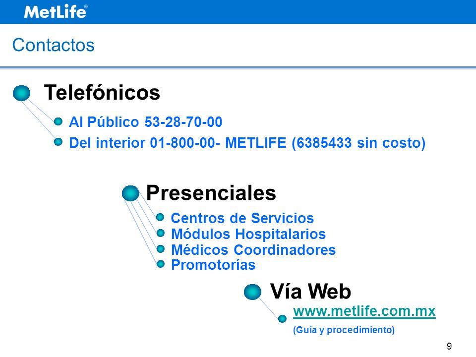 Telefónicos Presenciales Vía Web