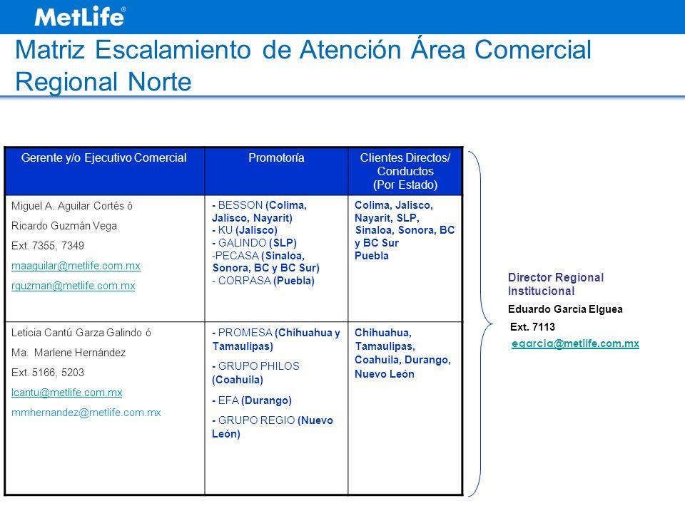 Matriz Escalamiento de Atención Área Comercial Regional Norte