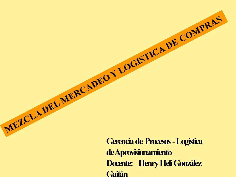 MEZCLA DEL MERCADEO Y LOGISTICA DE COMPRAS