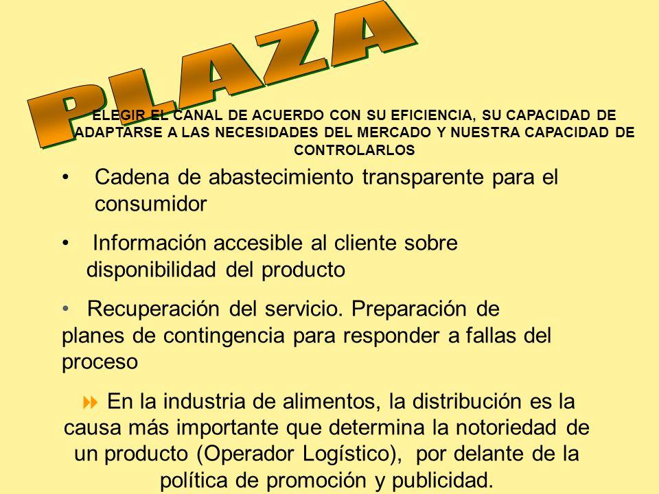 PLAZA Cadena de abastecimiento transparente para el consumidor