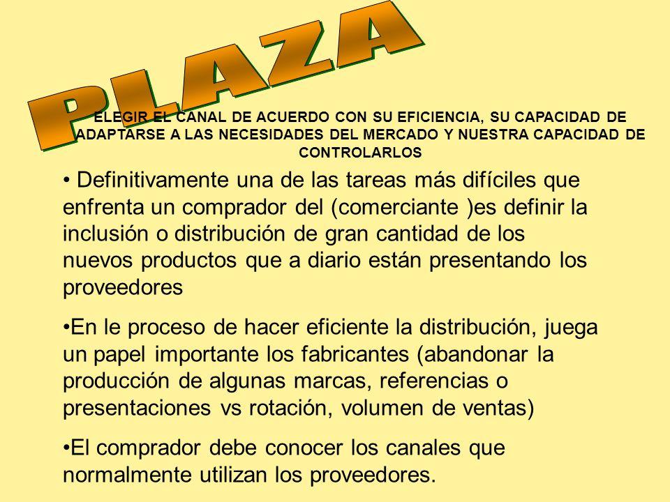 PLAZA ELEGIR EL CANAL DE ACUERDO CON SU EFICIENCIA, SU CAPACIDAD DE ADAPTARSE A LAS NECESIDADES DEL MERCADO Y NUESTRA CAPACIDAD DE CONTROLARLOS.