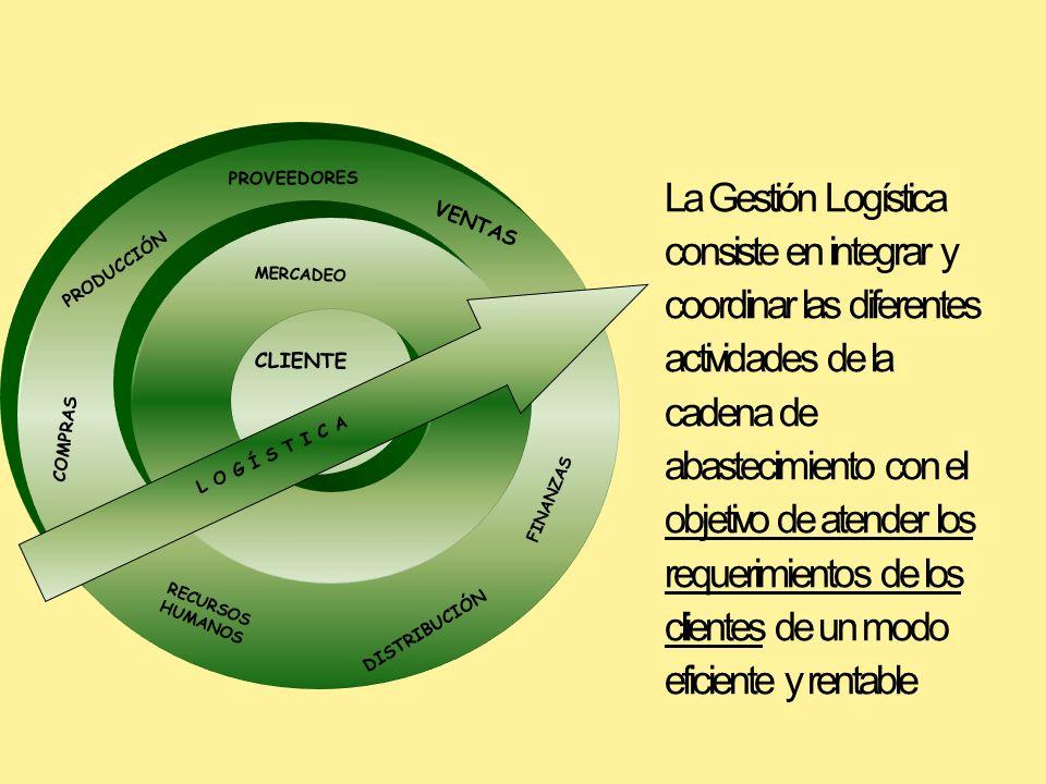 La Gestión Logística consiste en integrar y coordinar las diferentes actividades de la cadena de abastecimiento con el objetivo de atender los requerimientos de los clientes de un modo eficiente y rentable