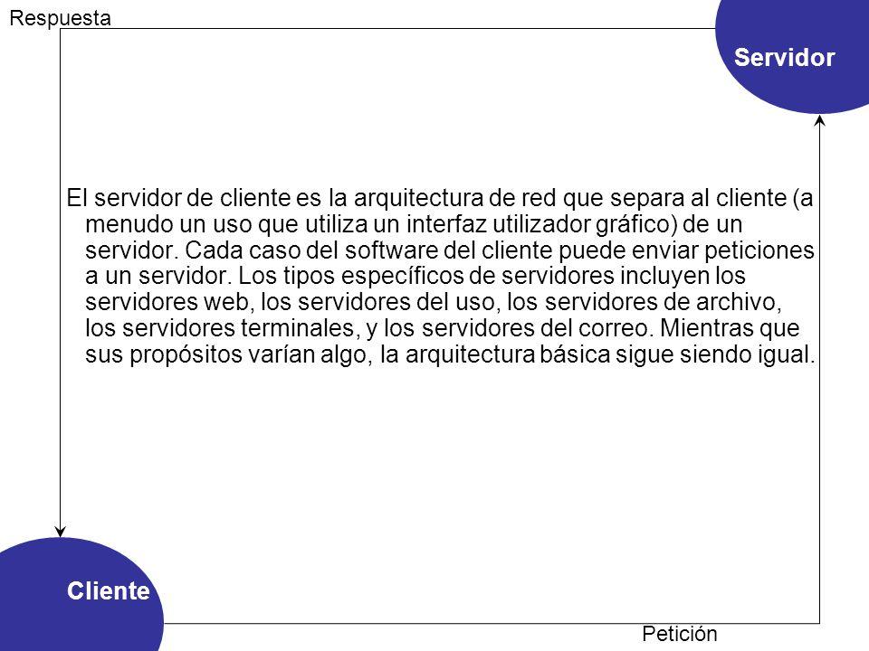 El servidor de cliente es la arquitectura de red que separa al cliente (a menudo un uso que utiliza un interfaz utilizador gráfico) de un servidor.