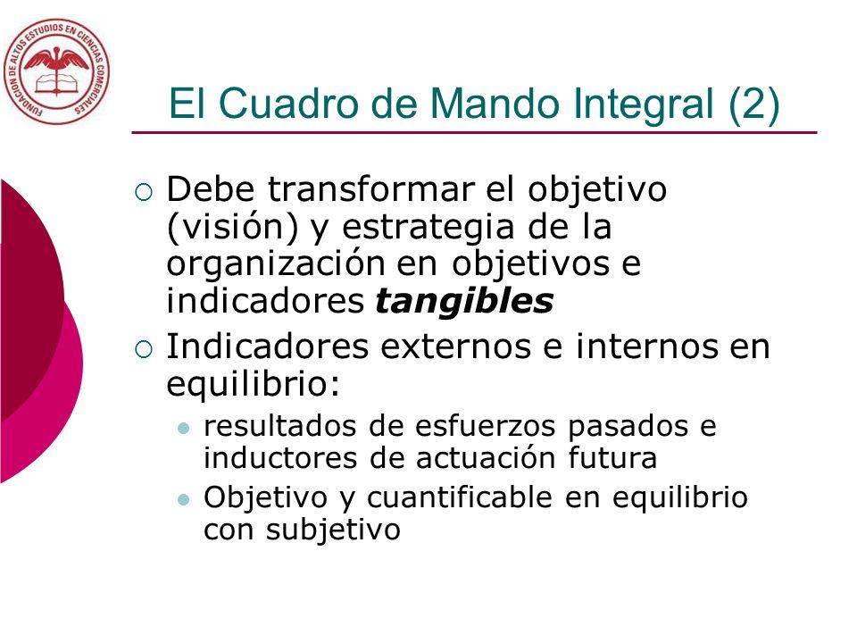 El Cuadro de Mando Integral (2)