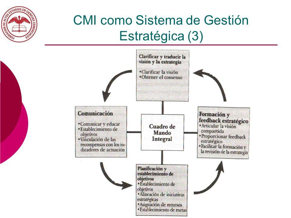 CMI como Sistema de Gestión Estratégica (3)